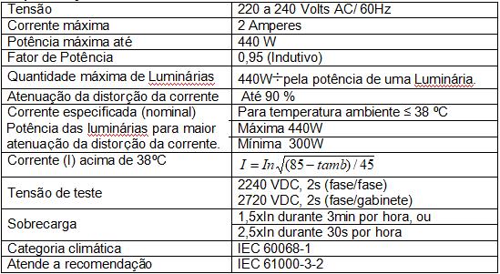 tabela filtro harmonicas desintonizados 220v