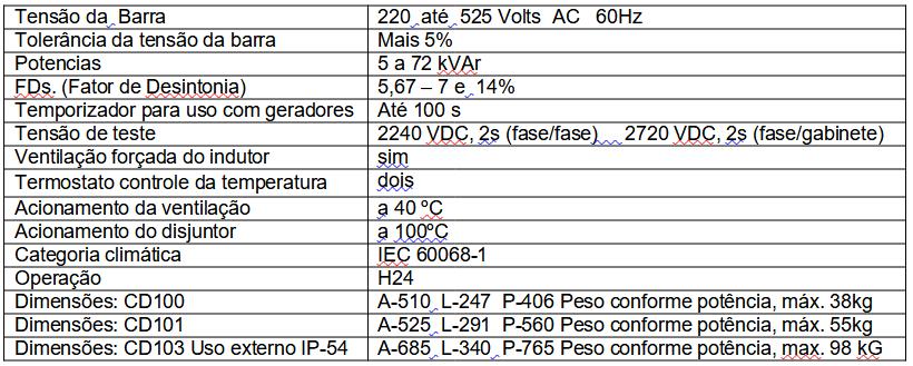 tabela espeficicações
